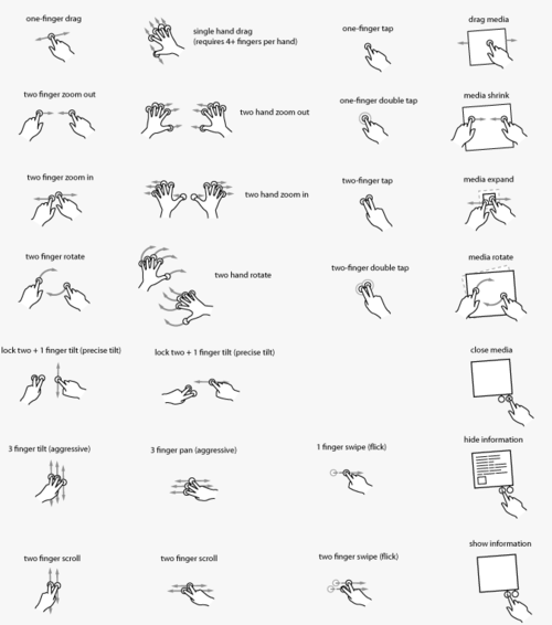 GW_gesture_library_w674px