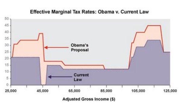 Obama_tax